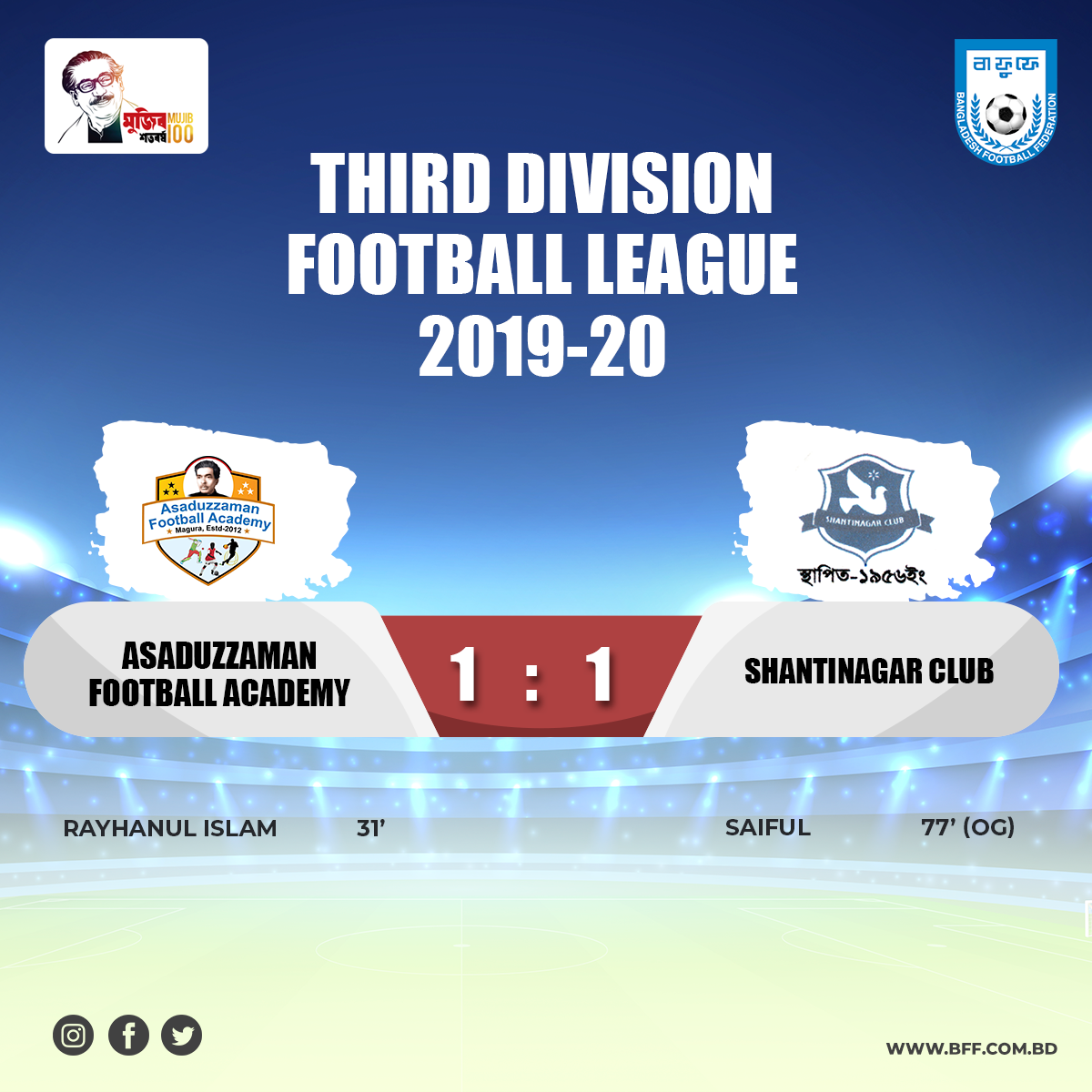 Asaduzzaman Football Academy and Shantinagar Club draws match